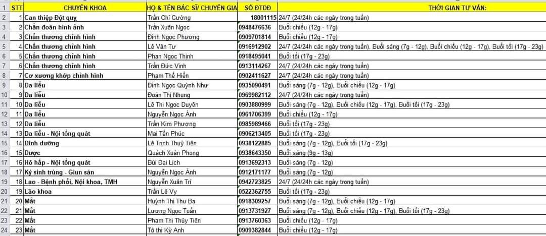 Danh sách bác sĩ ở TP HCM